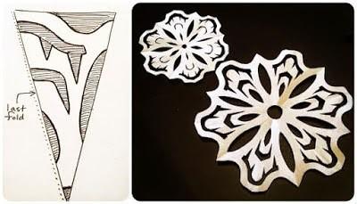 Cómo hacer un copo de nieve de papel para la decoración en Navidad plantilla fácil
