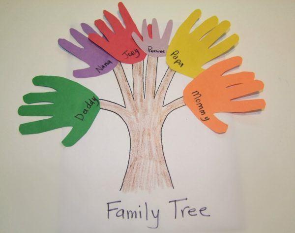 Manualidades para ninos dia arbol 2021 arbol familia