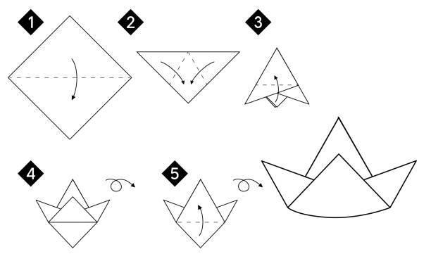 Las mejores ideas de origami para principiantes FOTOS barco