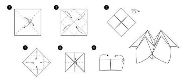 Las mejores ideas de origami para principiantes FOTOS figura 2
