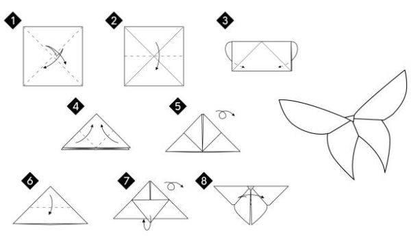 Las mejores ideas de origami para principiantes FOTOS mariposa